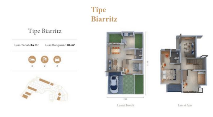 Denah Biarritz